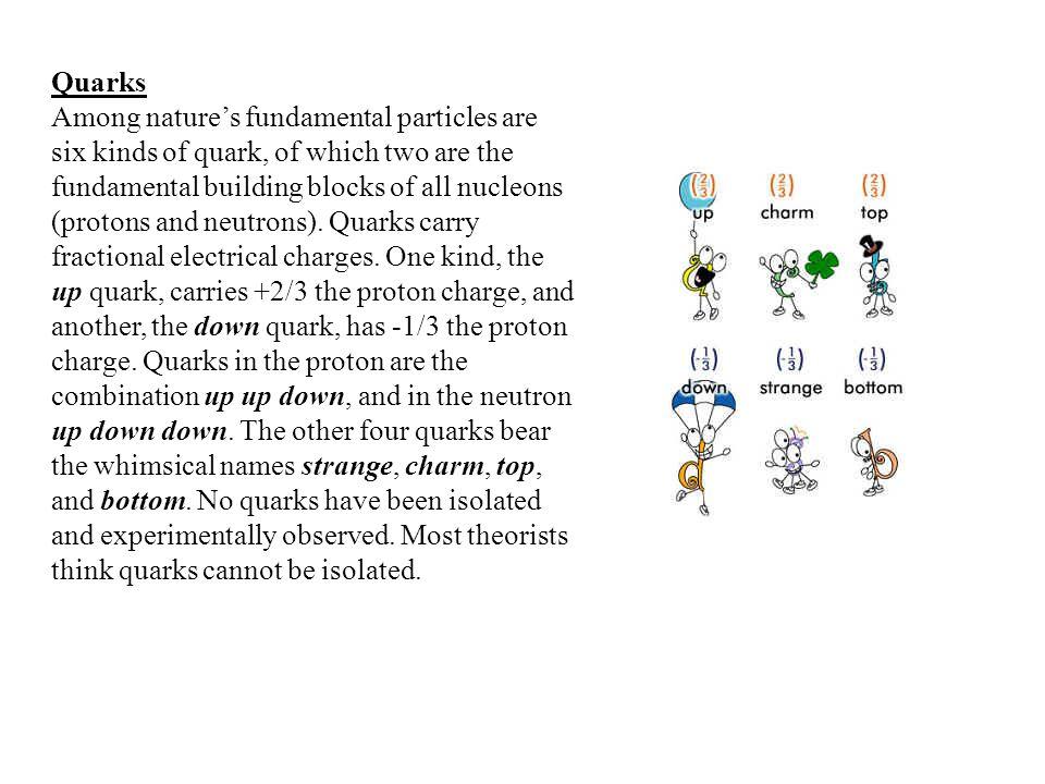 174 Nature's Fundamental Particles