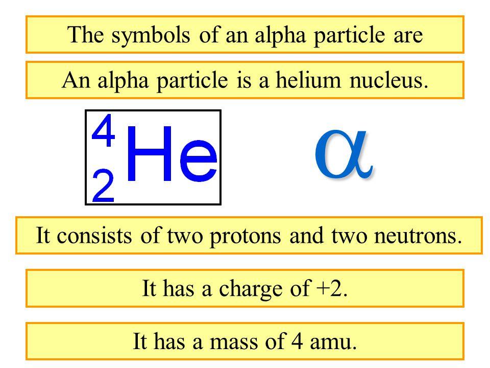 52 Alpha Particles