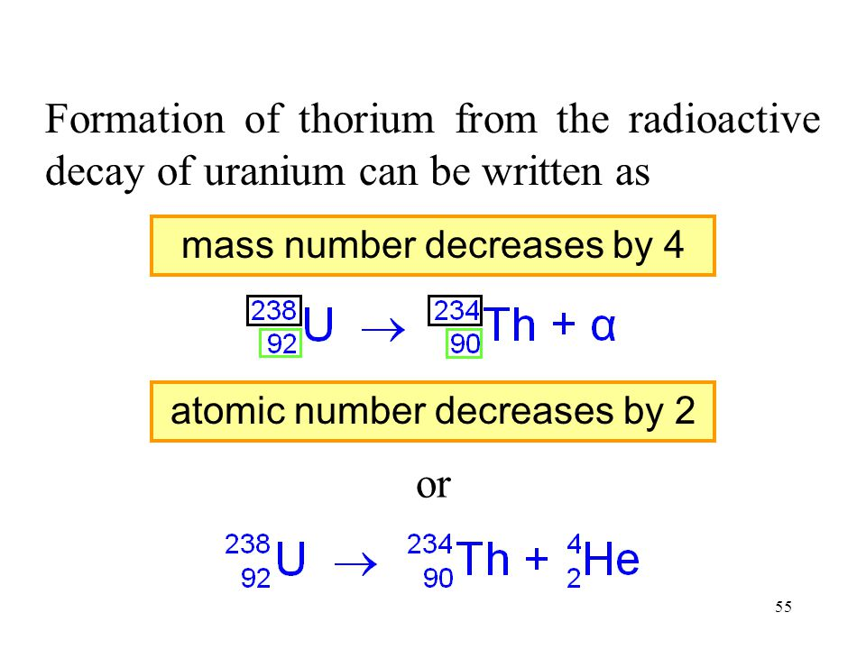 54 Loss of an alpha particle from the nucleus results in loss of 4 in the mass number (A) loss of 2 in the atomic number (Z)
