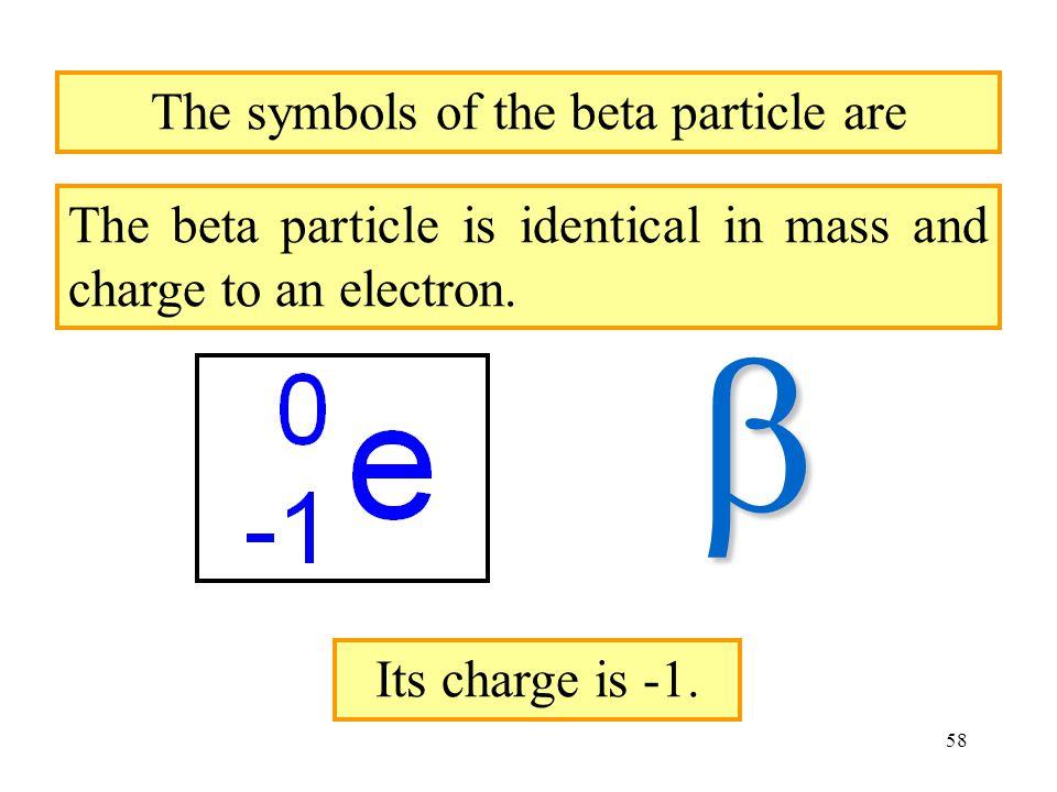 57 Beta Particles