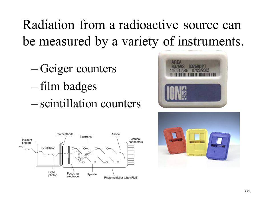 91 Measurement of Radioactivity