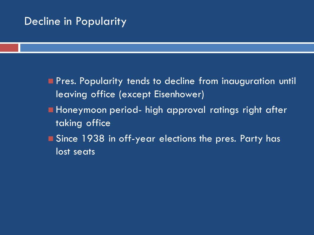 Decline in Popularity Pres.
