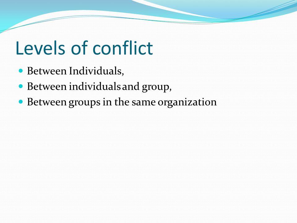 Levels of conflict Between Individuals, Between individuals and group, Between groups in the same organization