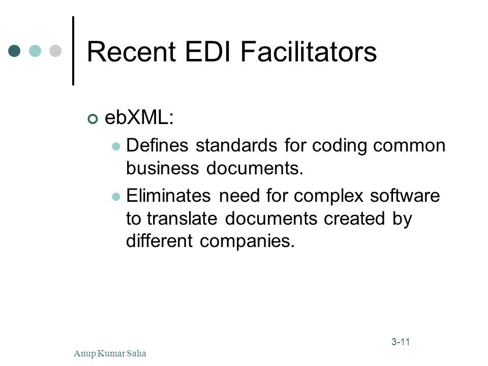 Anup Kumar Saha11 3-11 Recent EDI Facilitators ebXML: Defines standards for coding common business documents.