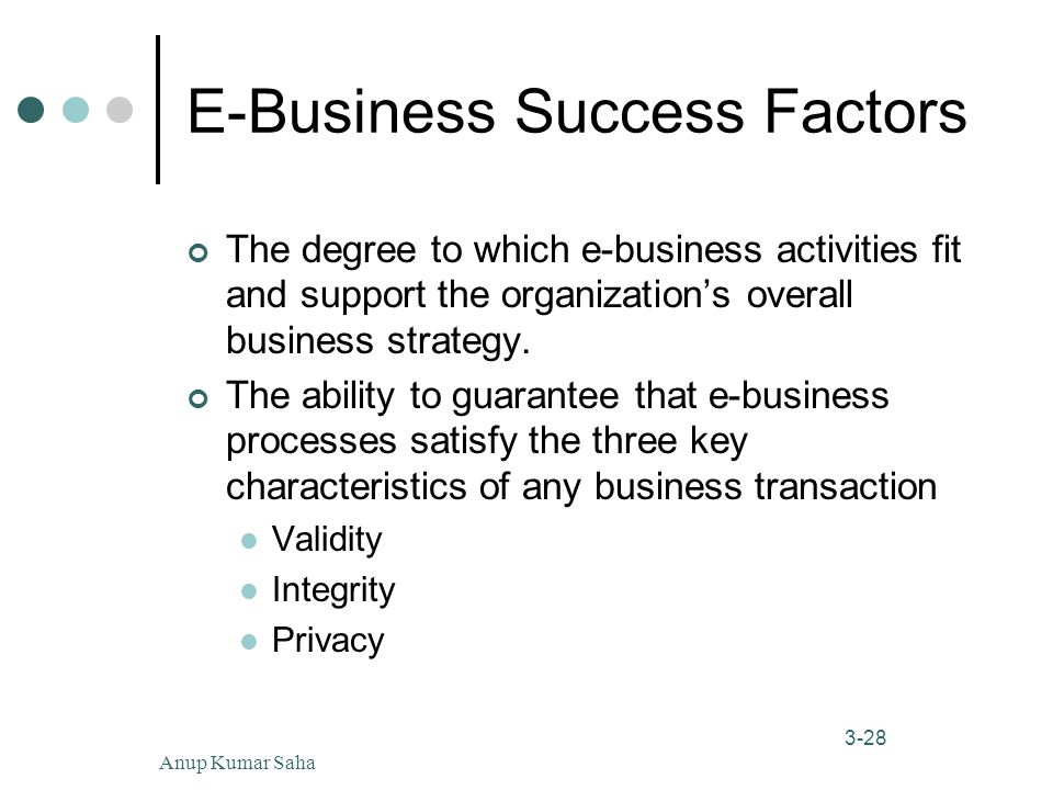 Anup Kumar Saha28 3-28 E-Business Success Factors The degree to which e-business activities fit and support the organization's overall business strategy.