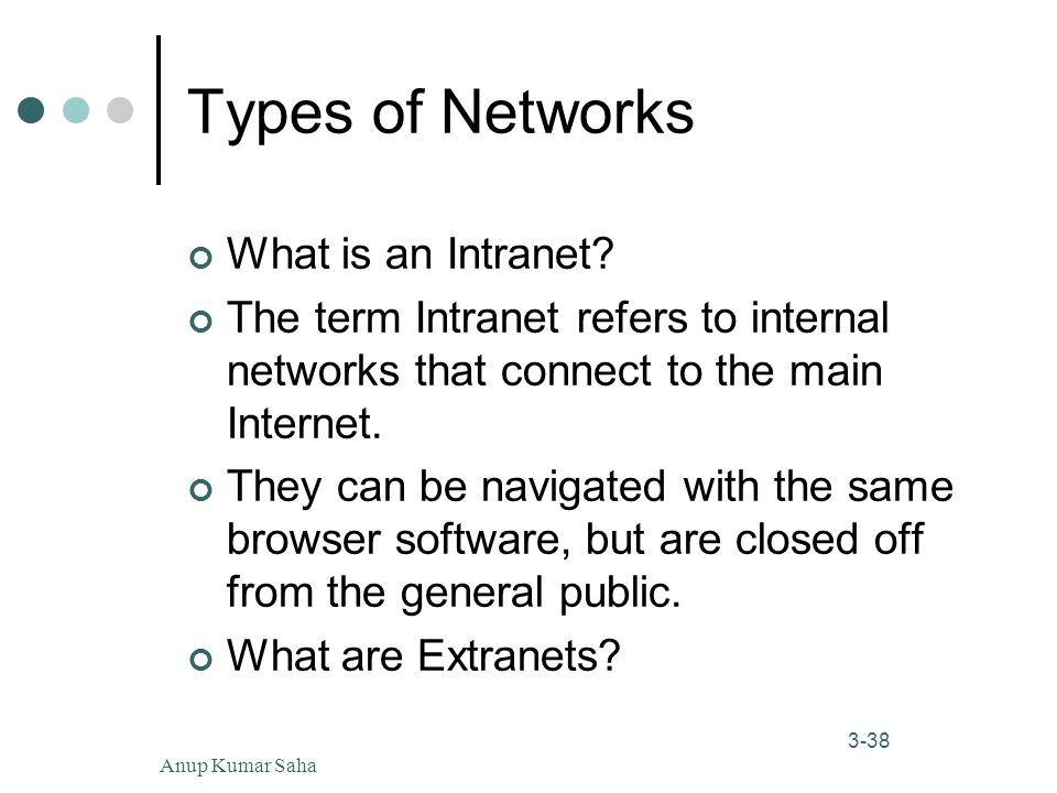 Anup Kumar Saha38 3-38 Types of Networks What is an Intranet.