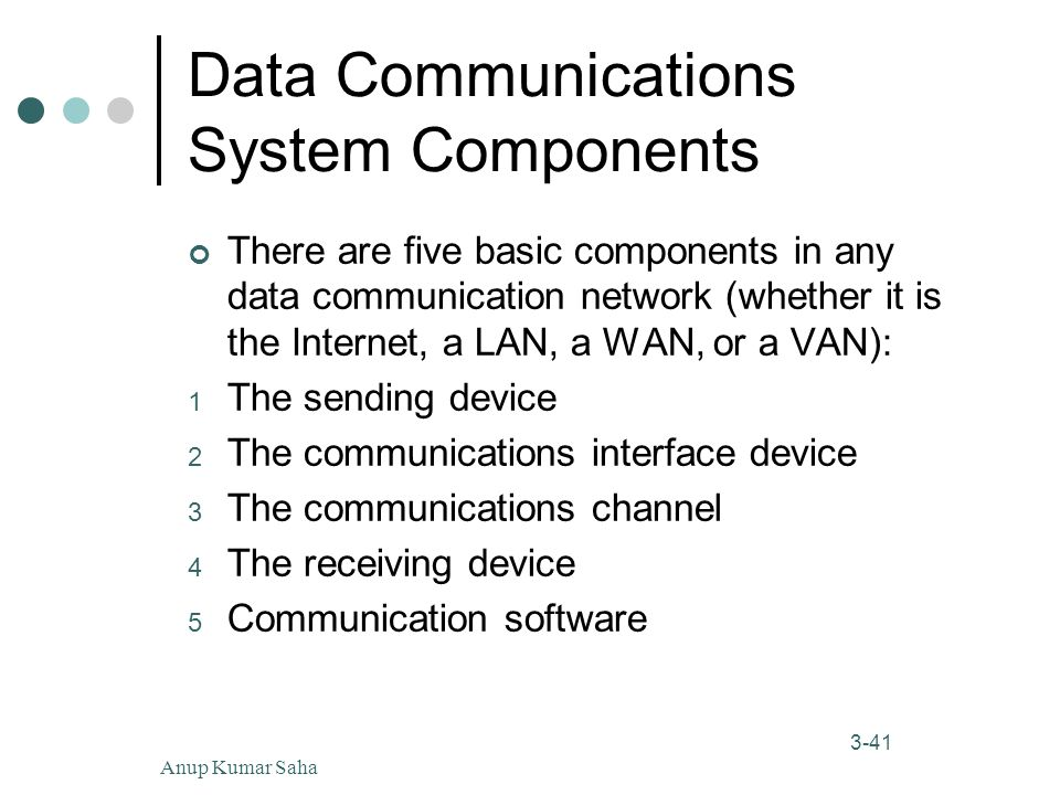 Anup Kumar Saha41 3-41 Data Communications System Components There are five basic components in any data communication network (whether it is the Internet, a LAN, a WAN, or a VAN): 1 The sending device 2 The communications interface device 3 The communications channel 4 The receiving device 5 Communication software