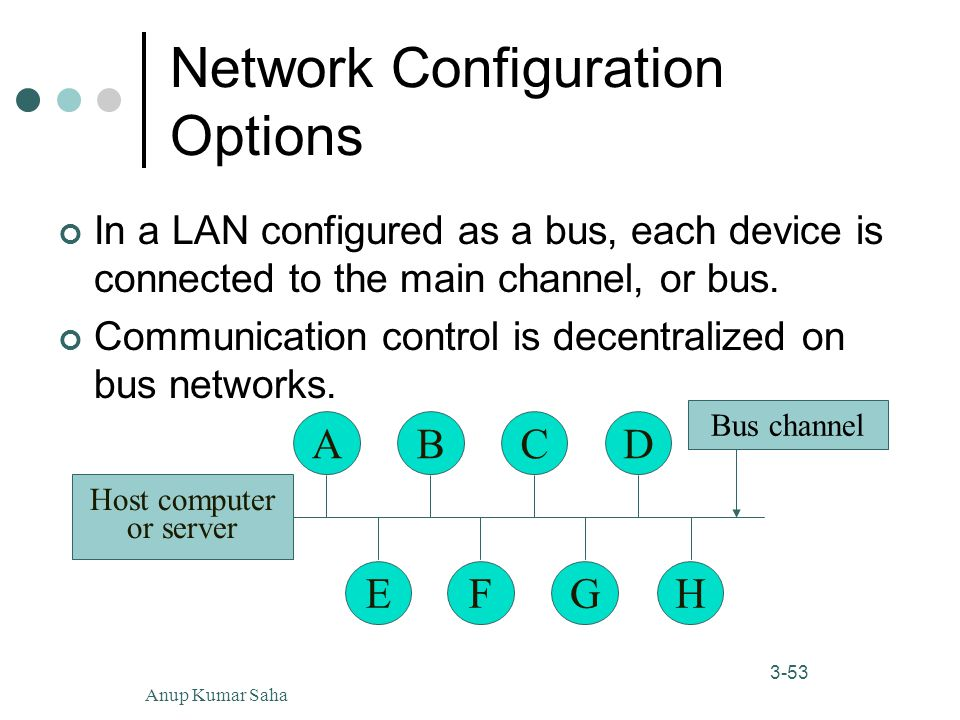 Anup Kumar Saha53 3-53 Network Configuration Options In a LAN configured as a bus, each device is connected to the main channel, or bus.