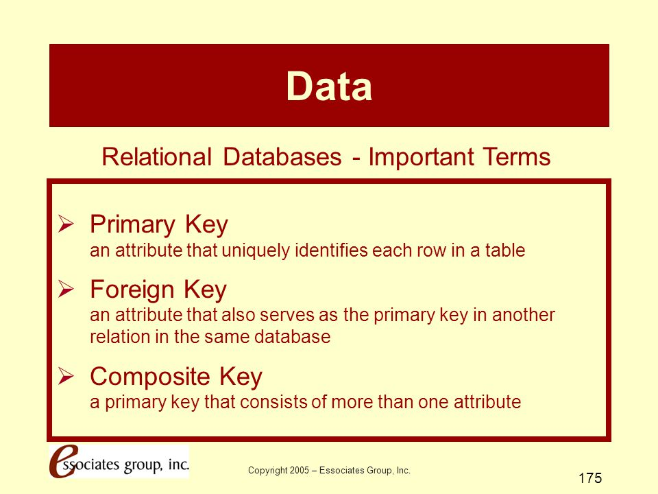 Copyright 2005 – Essociates Group, Inc. 175 Data  Primary Key an attribute that uniquely identifies each row in a table  Foreign Key an attribute th