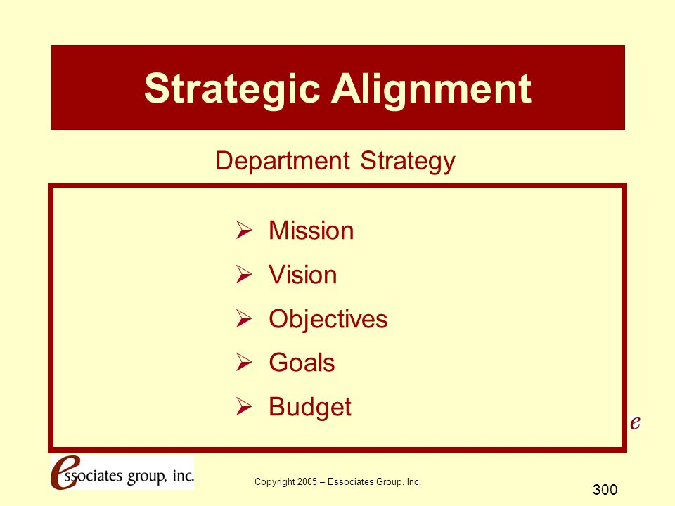 Copyright 2005 – Essociates Group, Inc. 300 Strategic Alignment  Mission  Vision  Objectives  Goals  Budget Department Strategy