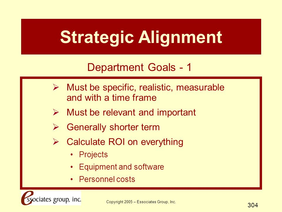 Copyright 2005 – Essociates Group, Inc. 304 Strategic Alignment  Must be specific, realistic, measurable and with a time frame  Must be relevant and