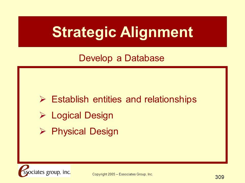 Copyright 2005 – Essociates Group, Inc. 309 Strategic Alignment  Establish entities and relationships  Logical Design  Physical Design Develop a Da