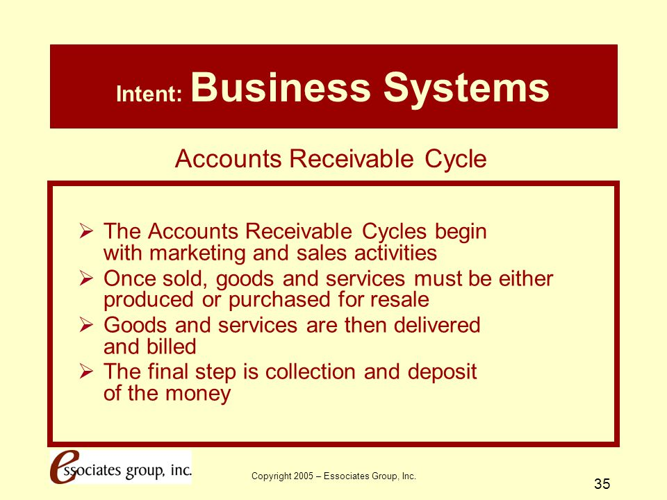 Copyright 2005 – Essociates Group, Inc. 35 Intent: Business Systems  The Accounts Receivable Cycles begin with marketing and sales activities  Once