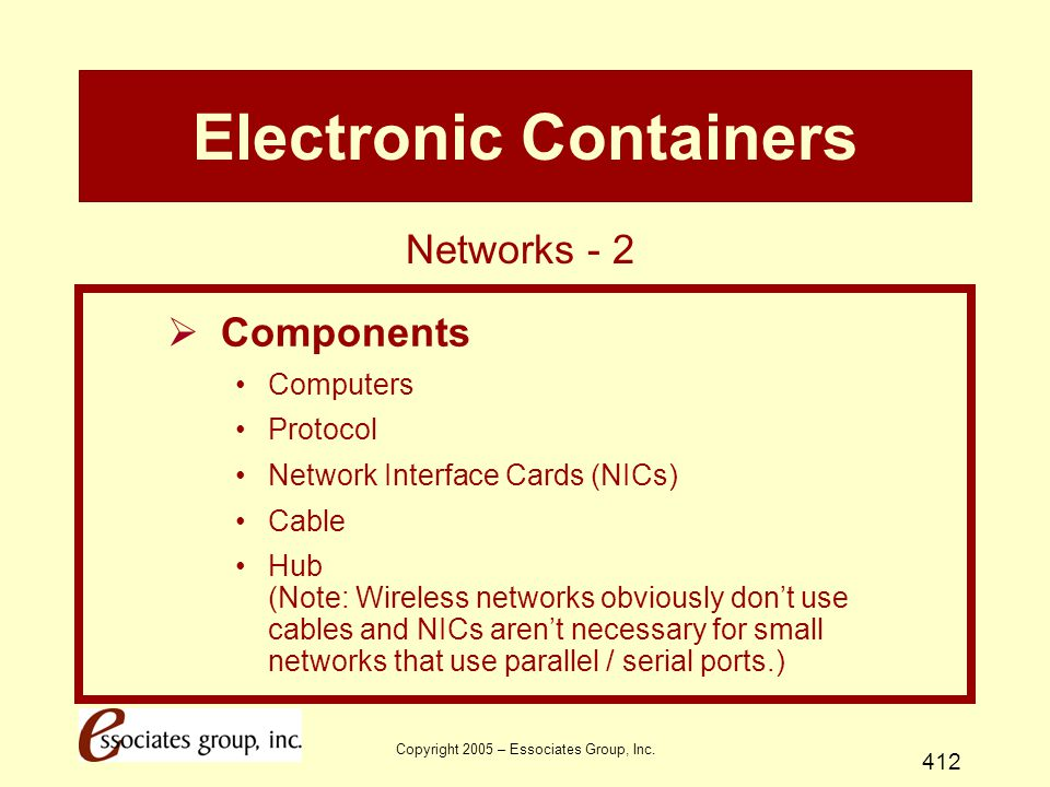 Copyright 2005 – Essociates Group, Inc. 412 Electronic Containers  Components Computers Protocol Network Interface Cards (NICs) Cable Hub (Note: Wire
