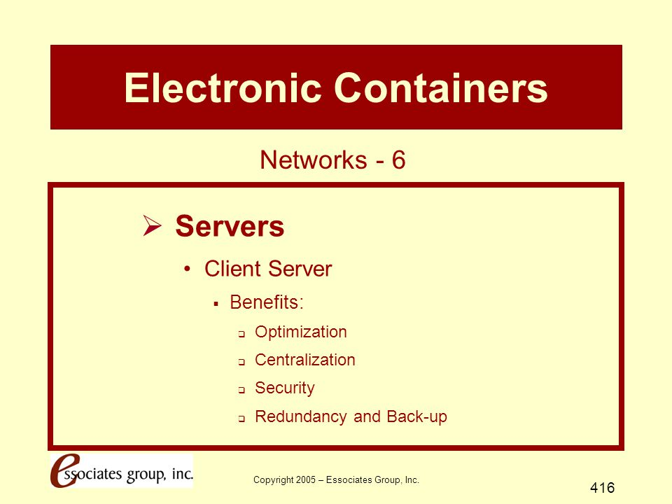 Copyright 2005 – Essociates Group, Inc. 416 Electronic Containers  Servers Client Server  Benefits:  Optimization  Centralization  Security  Red