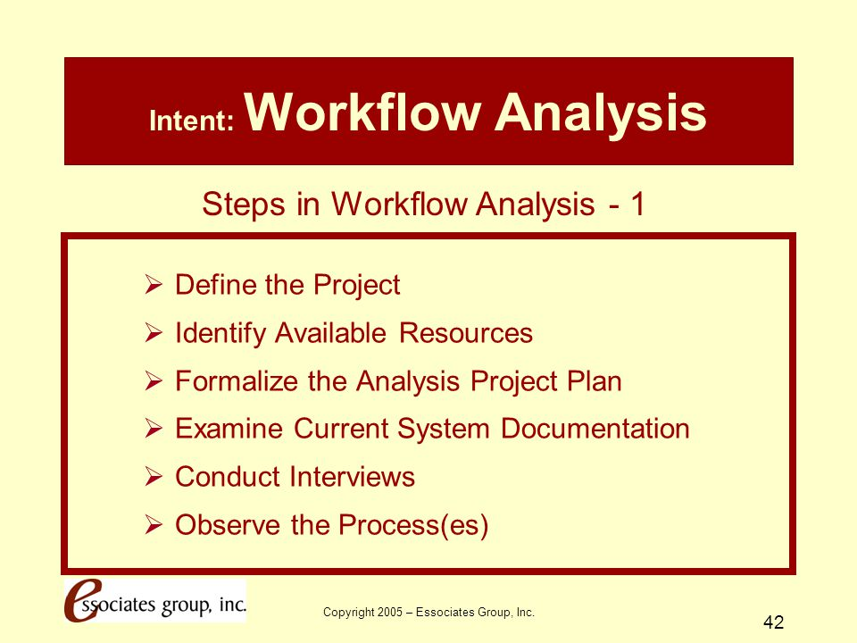 Copyright 2005 – Essociates Group, Inc. 42 Intent: Workflow Analysis  Define the Project  Identify Available Resources  Formalize the Analysis Proj