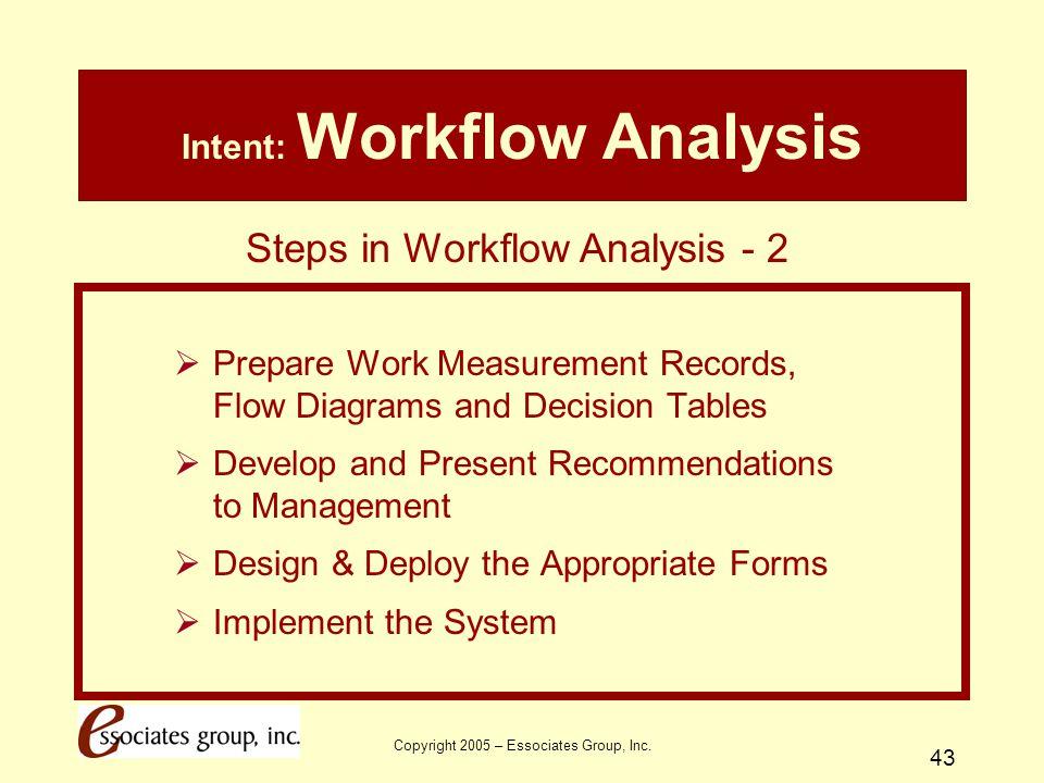 Copyright 2005 – Essociates Group, Inc. 43 Intent: Workflow Analysis  Prepare Work Measurement Records, Flow Diagrams and Decision Tables  Develop a