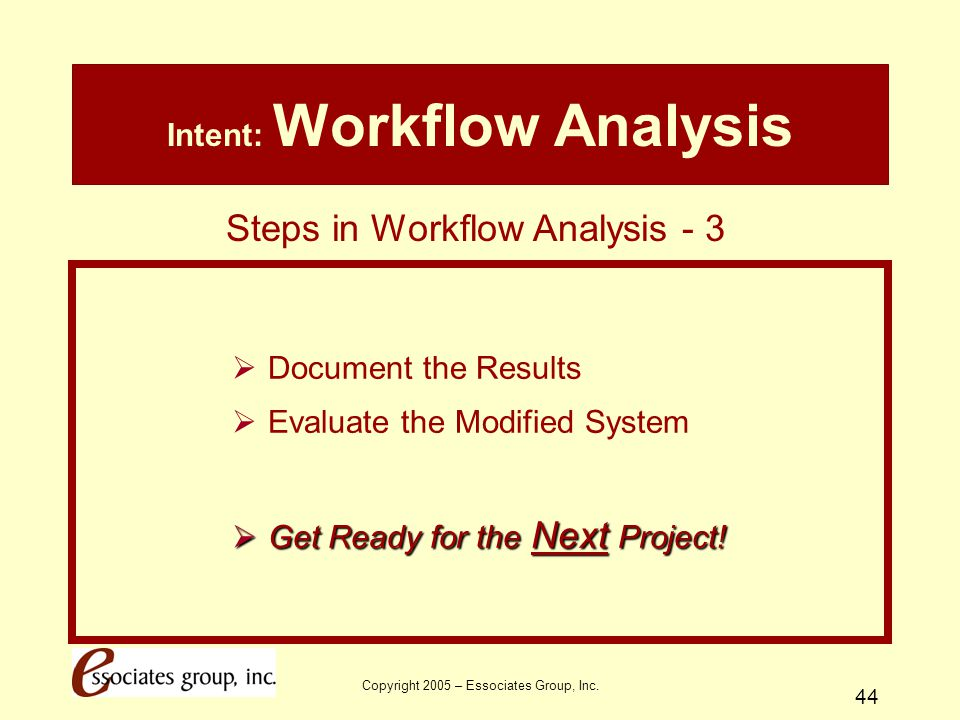 Copyright 2005 – Essociates Group, Inc. 44 Intent: Workflow Analysis  Document the Results  Evaluate the Modified System  Get Ready for the Next Pr