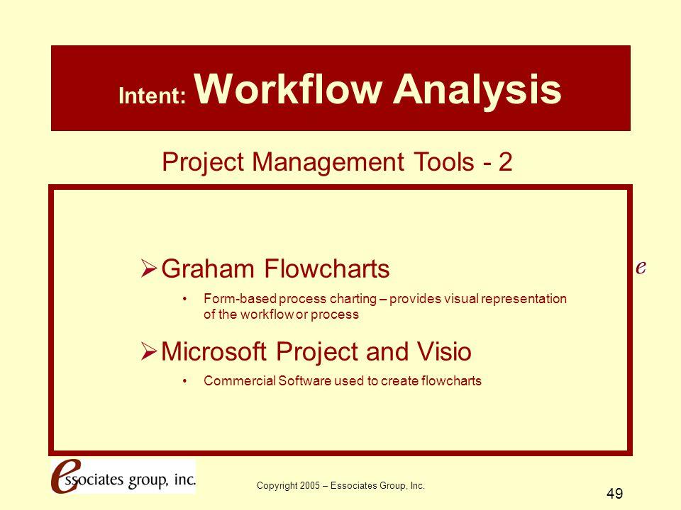 Copyright 2005 – Essociates Group, Inc. 49 Intent: Workflow Analysis  Graham Flowcharts Form-based process charting – provides visual representation