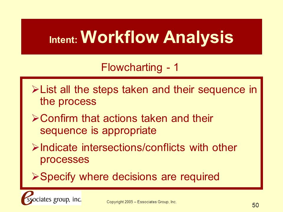 Copyright 2005 – Essociates Group, Inc. 50 Intent: Workflow Analysis  List all the steps taken and their sequence in the process  Confirm that actio