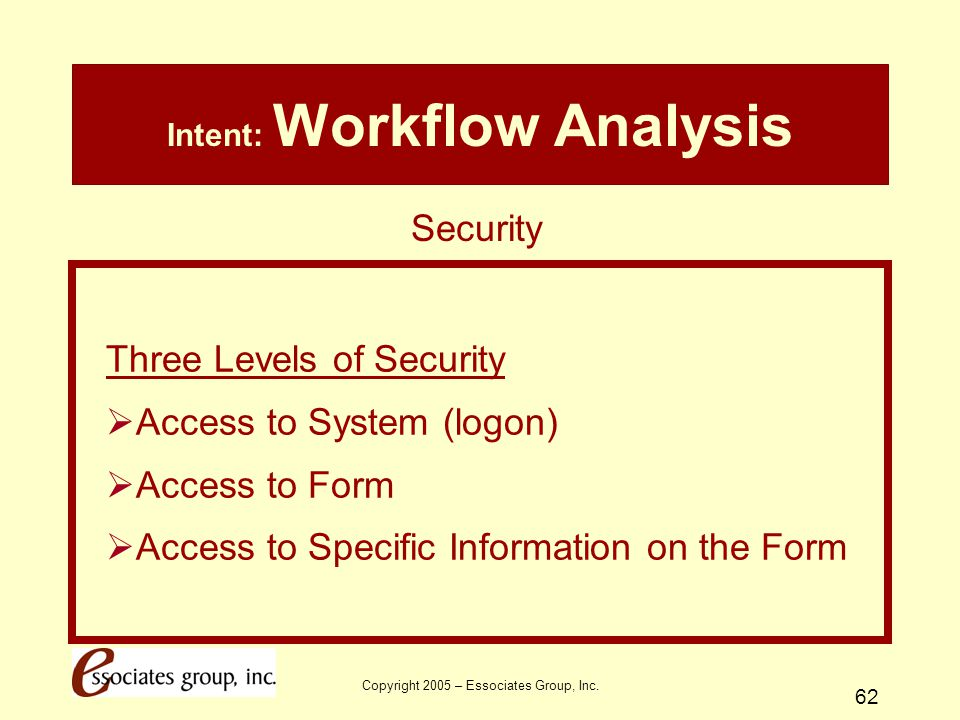 Copyright 2005 – Essociates Group, Inc. 62 Intent: Workflow Analysis Three Levels of Security  Access to System (logon)  Access to Form  Access to