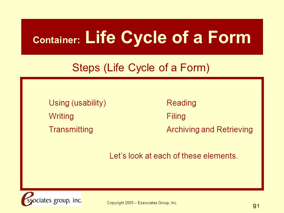 Copyright 2005 – Essociates Group, Inc. 91 Container: Life Cycle of a Form Using (usability)Reading Writing Filing Transmitting Archiving and Retrievi
