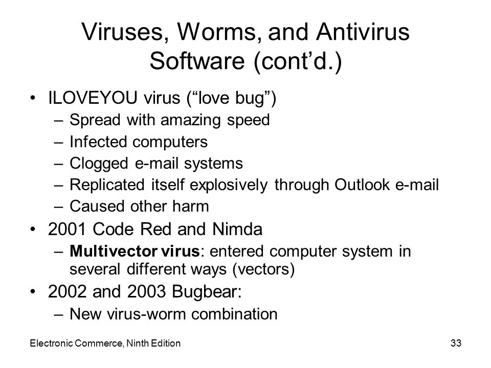 "Electronic Commerce, Ninth Edition33 Viruses, Worms, and Antivirus Software (cont'd.) ILOVEYOU virus (""love bug"") –Spread with amazing speed –Infected"