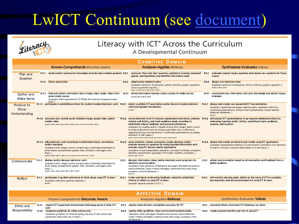 LwICT Continuum (see document)document