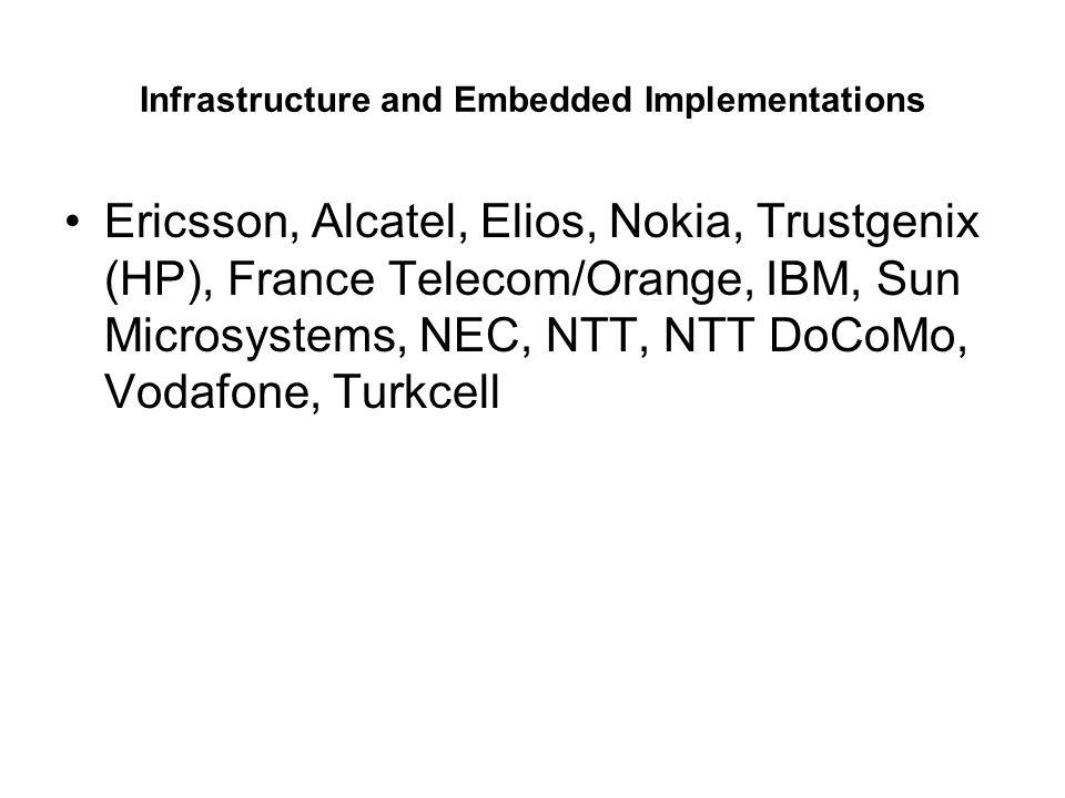 Infrastructure and Embedded Implementations Ericsson, Alcatel, Elios, Nokia, Trustgenix (HP), France Telecom/Orange, IBM, Sun Microsystems, NEC, NTT, NTT DoCoMo, Vodafone, Turkcell