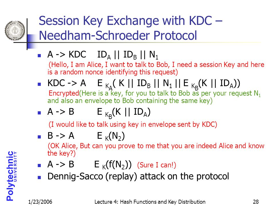 1/23/2006Lecture 4: Hash Functions and Key Distribution28 Session Key Exchange with KDC – Needham-Schroeder Protocol A -> KDC ID A || ID B || N 1 (Hel
