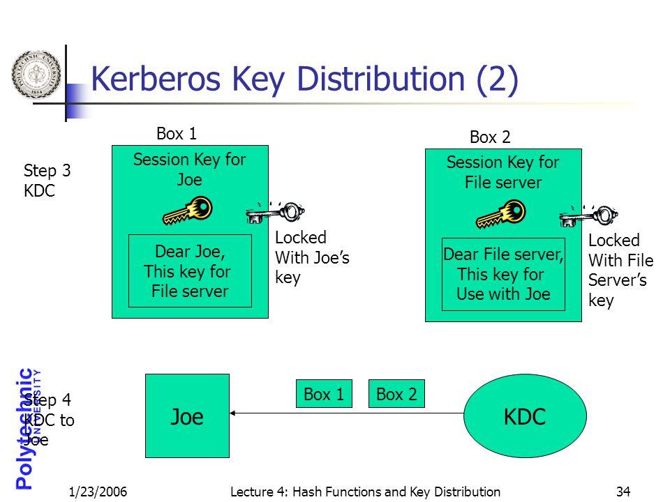 1/23/2006Lecture 4: Hash Functions and Key Distribution34 Kerberos Key Distribution (2) Step 3 KDC Session Key for Joe Dear Joe, This key for File server Box 1 Locked With Joe's key Session Key for File server Dear File server, This key for Use with Joe Box 2 Locked With File Server's key JoeKDC Step 4 KDC to Joe Box 1Box 2