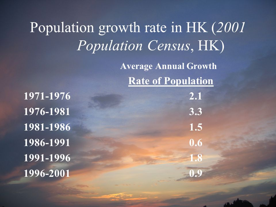Population growth rate in HK (2001 Population Census, HK) Average Annual Growth Rate of Population 1971-19762.1 1976-19813.3 1981-19861.5 1986-19910.6 1991-19961.8 1996-20010.9