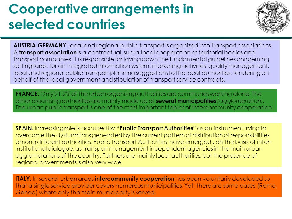 Cooperative arrangements in selected countries AUSTRIA - GERMANY Local and regional public transport is organized into Transport associations.