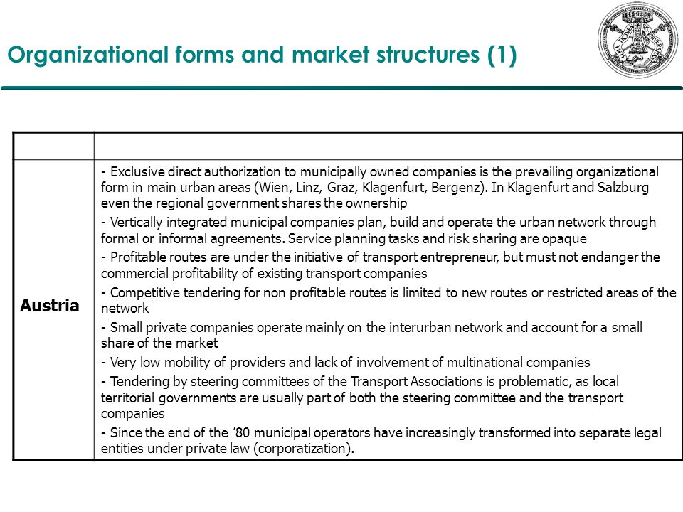 Organizational forms and market structures (1) Austria - Exclusive direct authorization to municipally owned companies is the prevailing organizational form in main urban areas (Wien, Linz, Graz, Klagenfurt, Bergenz).