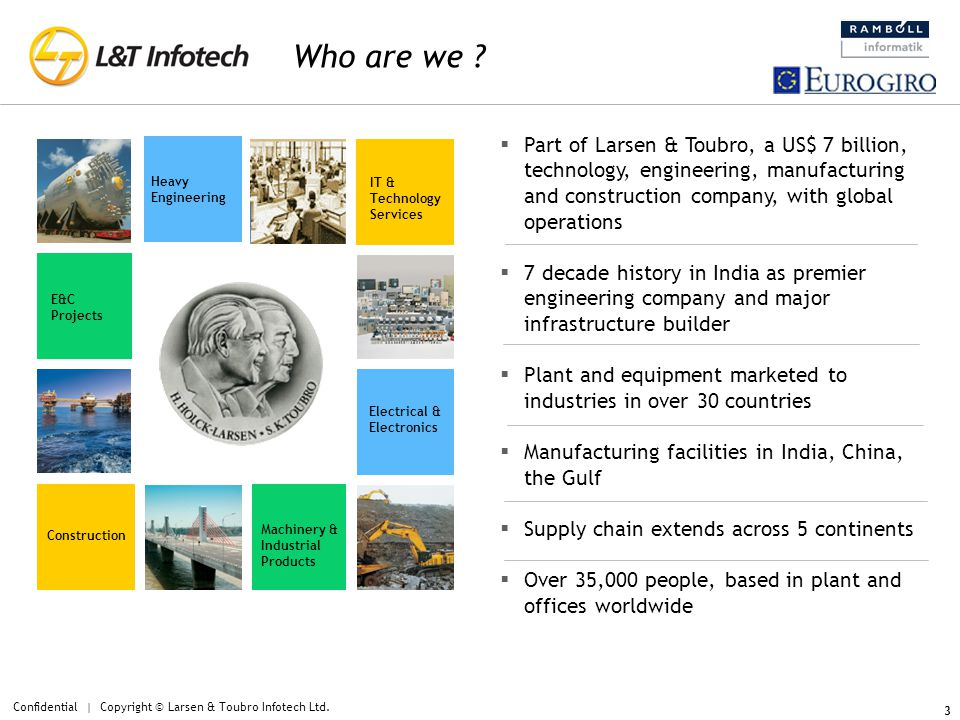 Confidential | Copyright © Larsen & Toubro Infotech Ltd.