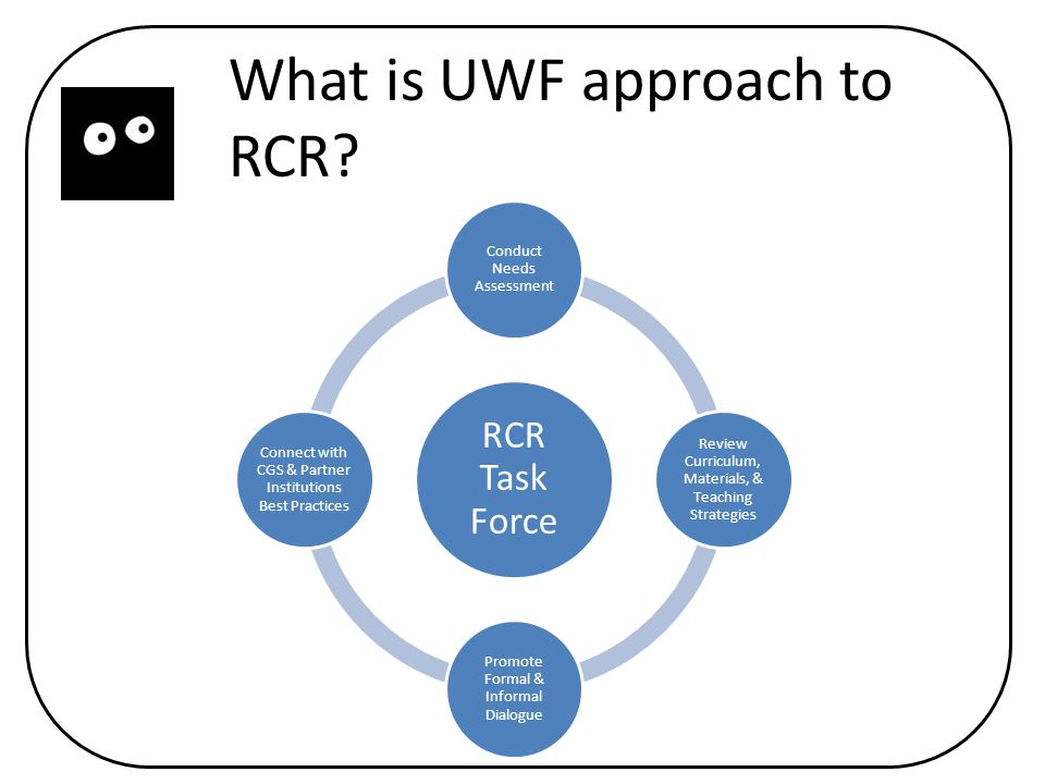 RCR Task Force Conduct Needs Assessment Review Curriculum, Materials, & Teaching Strategies Promote Formal & Informal Dialogue Connect with CGS & Partner Institutions Best Practices What is UWF approach to RCR