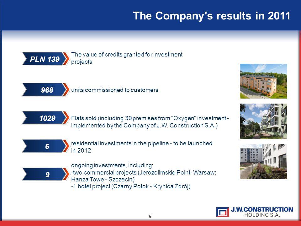 External factors influencing the company s activity.