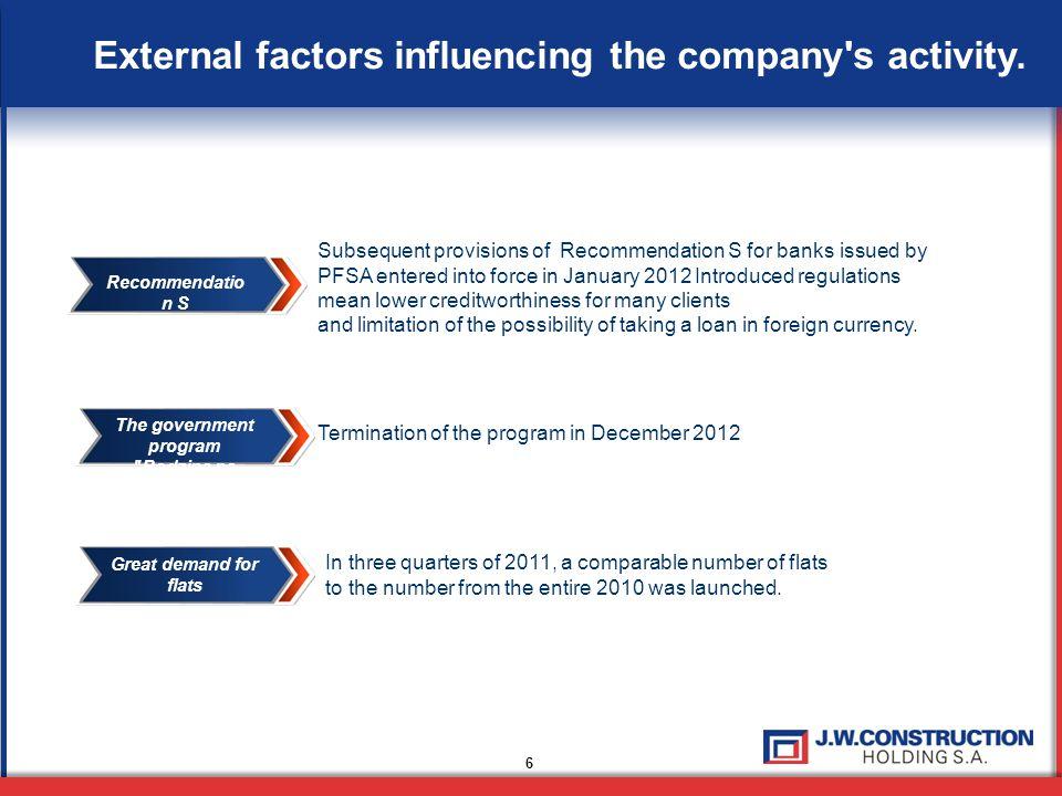 Internal factors influencing the company s activity.