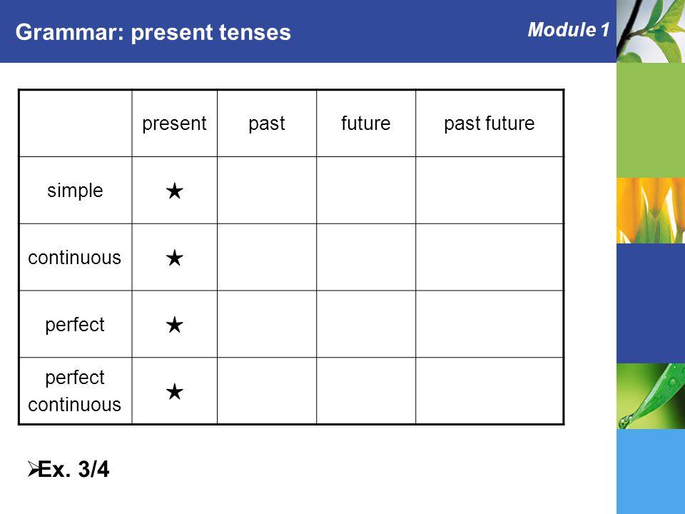 Module 1 presentpastfuturepast future simple ★ continuous ★ perfect ★ perfect continuous ★ Grammar: present tenses  Ex.