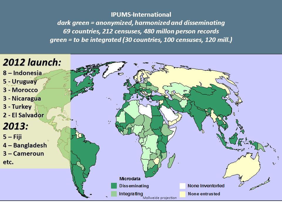 IPUMS-International dark green = anonymized, harmonized and disseminating 69 countries, 212 censuses, 480 millon person records green = to be integrat