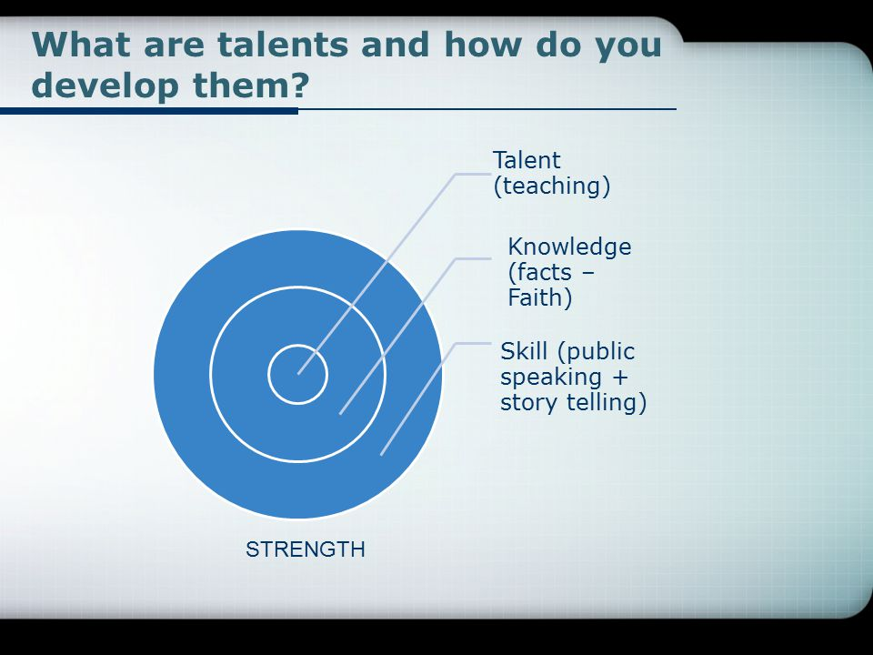 What are talents and how do you develop them.