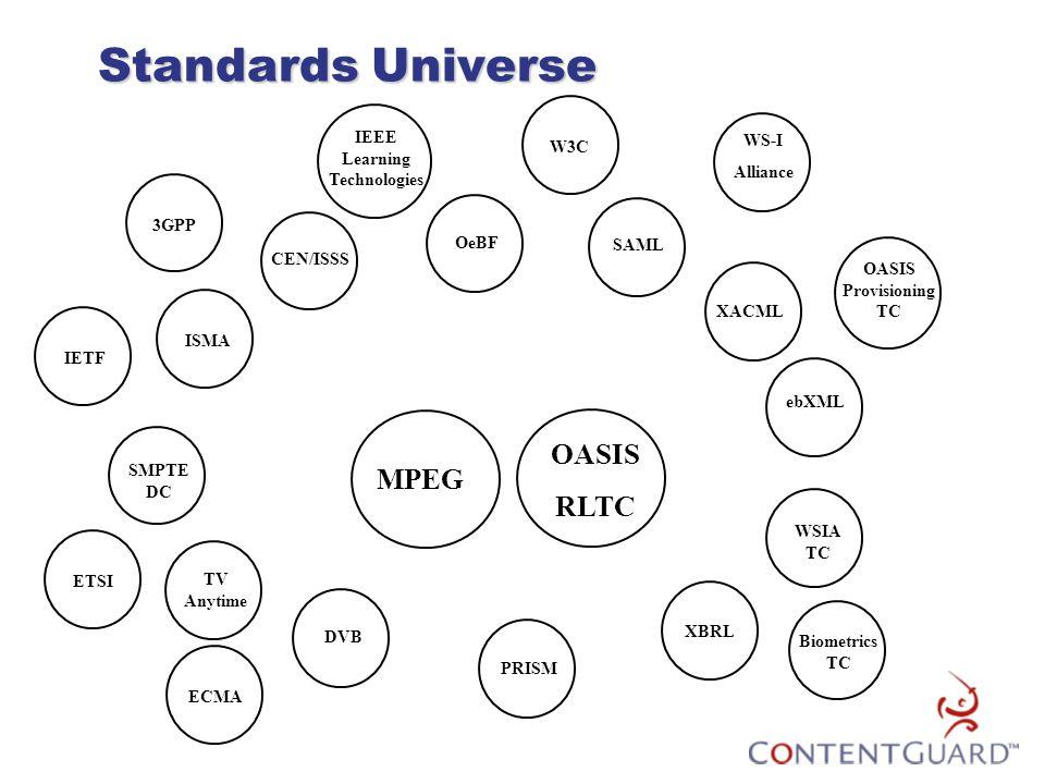 ISMA 3GPP SMPTE DC OeBF SAML ebXML WS-I Alliance DVB PRISM WSIA TC TV Anytime Standards Universe W3C IETF ETSI ECMA CEN/ISSS XACML MPEG OASIS RLTC XBR