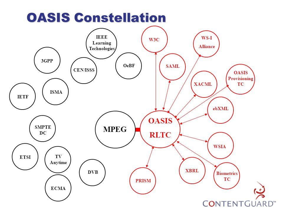 ISMA 3GPP SMPTE DC OeBF SAML ebXML WS-I Alliance DVB PRISM WSIA TV Anytime OASIS Constellation W3C IETF ETSI ECMA CEN/ISSS XACML MPEG OASIS RLTC XBRL