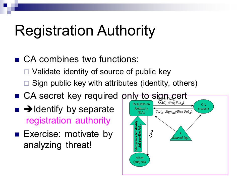 Registration Authority CA combines two functions:  Validate identity of source of public key  Sign public key with attributes (identity, others) CA secret key required only to sign cert  Identify by separate registration authority Exercise: motivate by analyzing threat!