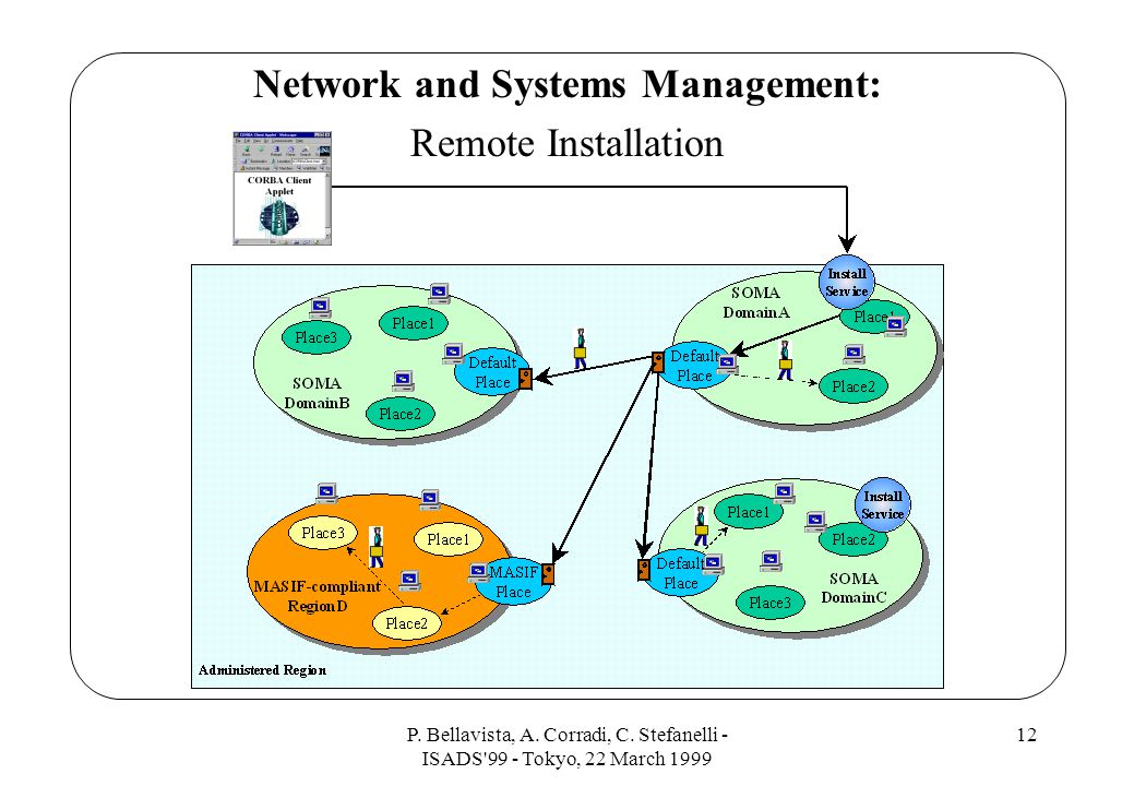 P. Bellavista, A. Corradi, C. Stefanelli - ISADS'99 - Tokyo, 22 March 1999 12 Network and Systems Management: Remote Installation