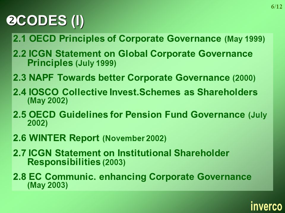 6/12  CODES (I) 2.1 OECD Principles of Corporate Governance (May 1999) 2.2 ICGN Statement on Global Corporate Governance Principles (July 1999) 2.3 NAPF Towards better Corporate Governance (2000) 2.4 IOSCO Collective Invest.Schemes as Shareholders (May 2002) 2.5 OECD Guidelines for Pension Fund Governance (July 2002) 2.6 WINTER Report (November 2002) 2.7 ICGN Statement on Institutional Shareholder Responsibilities (2003) 2.8 EC Communic.