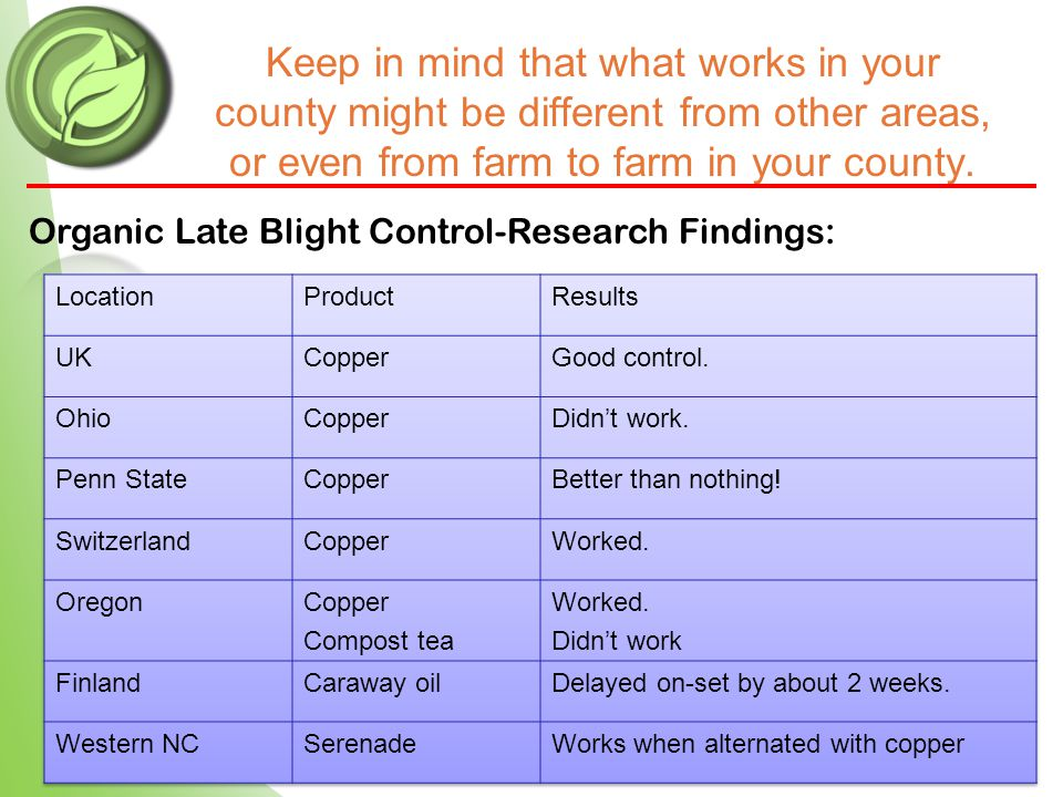 Keep in mind that what works in your county might be different from other areas, or even from farm to farm in your county.
