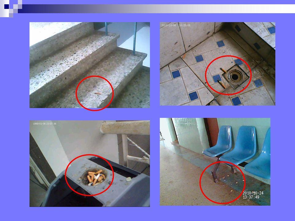 Problem 3 : Complete Indoor Smoking Ban Figure 6 : Indoor Smoking Phenomenon Proportion ( % )