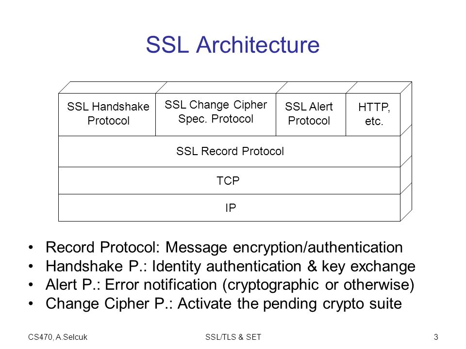 CS470, A.SelcukSSL/TLS & SET3 SSL Architecture Record Protocol: Message encryption/authentication Handshake P.: Identity authentication & key exchange Alert P.: Error notification (cryptographic or otherwise) Change Cipher P.: Activate the pending crypto suite IP TCP SSL Record Protocol HTTP, etc.