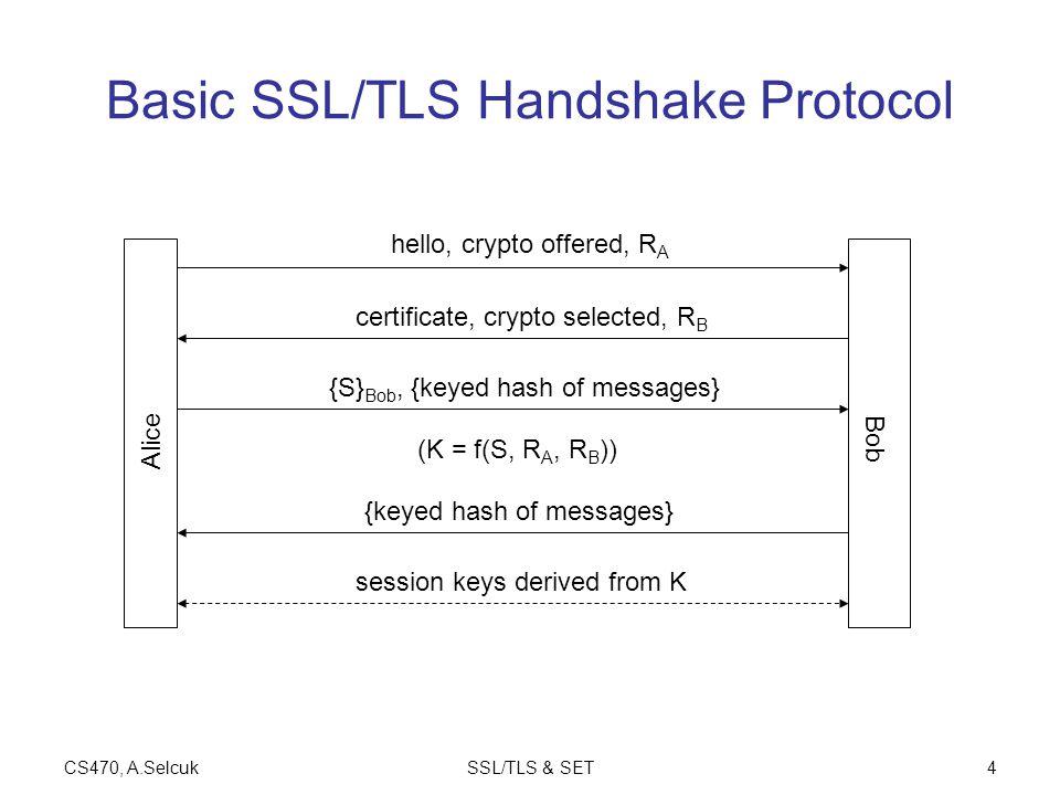 CS470, A.SelcukSSL/TLS & SET4 Basic SSL/TLS Handshake Protocol Alice Bob hello, crypto offered, R A certificate, crypto selected, R B {S} Bob, {keyed